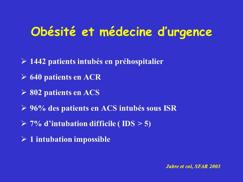 Obésité et médecine durgence 1442 patients intubés en préhospitalier 640 patients en ACR 802 patients en ACS 96% des patients en ACS intubés sous ISR