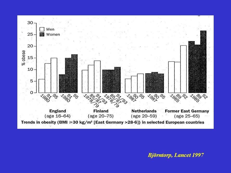 Björntorp, Lancet 1997