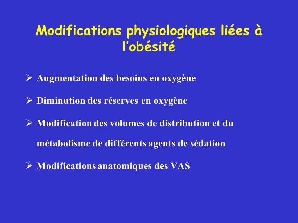 Modifications physiologiques liées à lobésité Augmentation des besoins en oxygène Diminution des réserves en oxygène Modification des volumes de distr