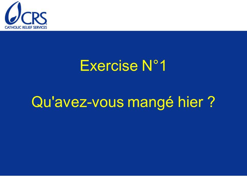 Exercise N°1 Qu avez-vous mangé hier ?
