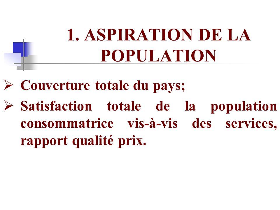 1. ASPIRATION DE LA POPULATION Couverture totale du pays; Satisfaction totale de la population consommatrice vis-à-vis des services, rapport qualité p
