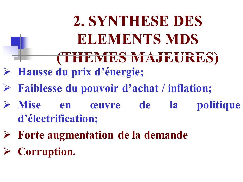 2. SYNTHESE DES ELEMENTS MDS (THEMES MAJEURES) Hausse du prix dénergie; Faiblesse du pouvoir dachat / inflation; Mise en œuvre de la politique délectr