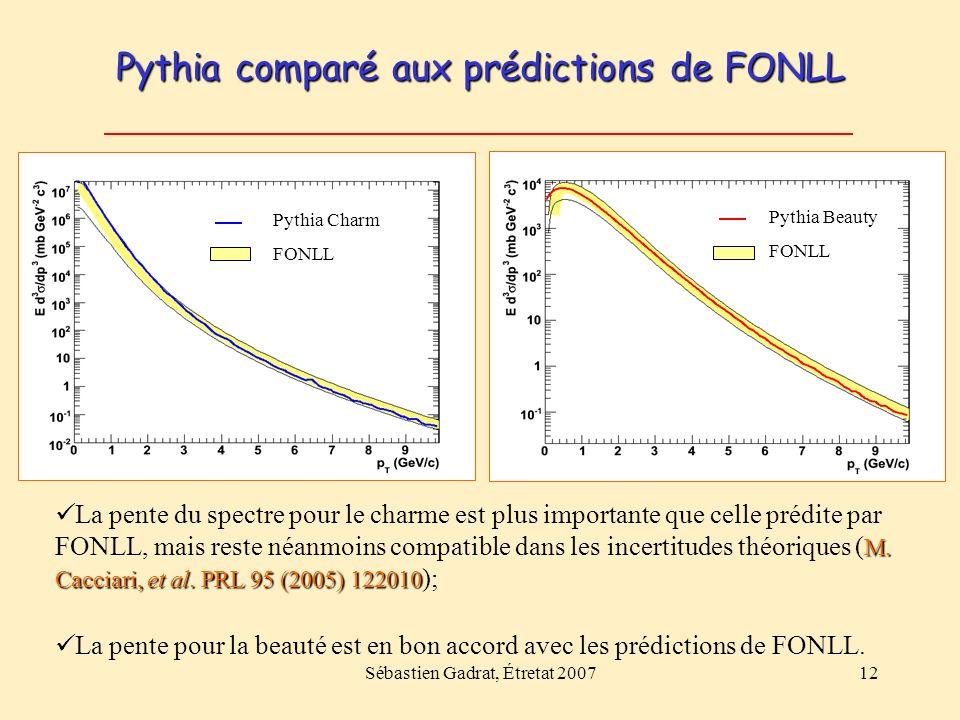 Sébastien Gadrat, Étretat 200712 Pythia comparé aux prédictions de FONLL Pythia Beauty FONLL Pythia Charm FONLL M. Cacciari, et al. PRL 95 (2005) 1220