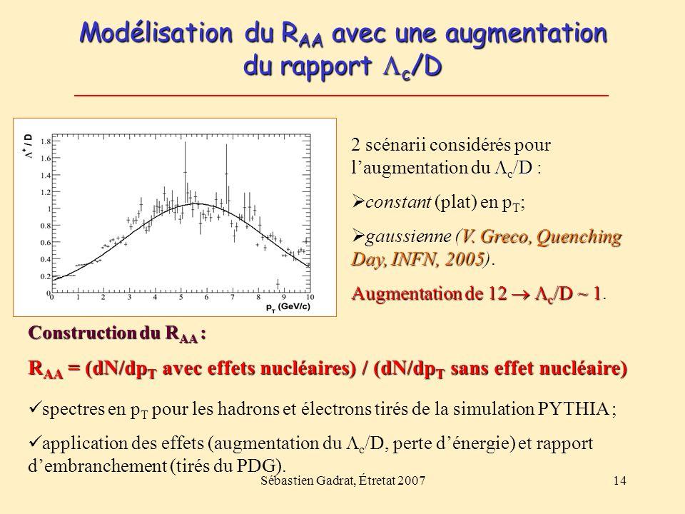 Sébastien Gadrat, Étretat 200714 Modélisation du R AA avec une augmentation du rapport c /D c /D 2 scénarii considérés pour laugmentation du c /D : constant (plat) en p T ; V.