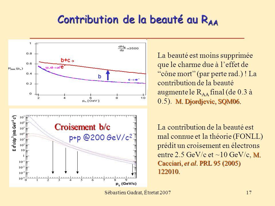 Sébastien Gadrat, Étretat 200717 Contribution de la beauté au R AA b b+c e - M. Djordjevic, SQM06. La beauté est moins supprimée que le charme due à l