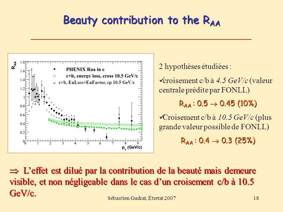 Sébastien Gadrat, Étretat 200718 Beauty contribution to the R AA 2 hypothèses étudiées : croisement c/b à 4.5 GeV/c (valeur centrale prédite par FONLL
