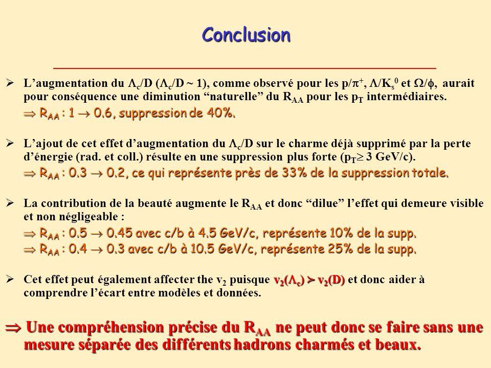 Sébastien Gadrat, Étretat 200719 Conclusion Laugmentation du c /D ( c /D ~ 1), comme observé pour les p/ +, /K s 0 et /, aurait pour conséquence une d