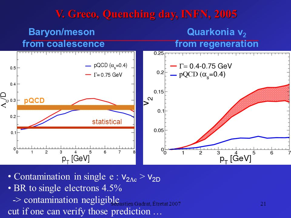 Sébastien Gadrat, Étretat 200721 pQCD statistical Quarkonia v 2 from regeneration Baryon/meson from coalescence Contamination in single e : v 2 c > v 2D BR to single electrons 4.5% -> contamination negligible cut if one can verify those prediction … V.