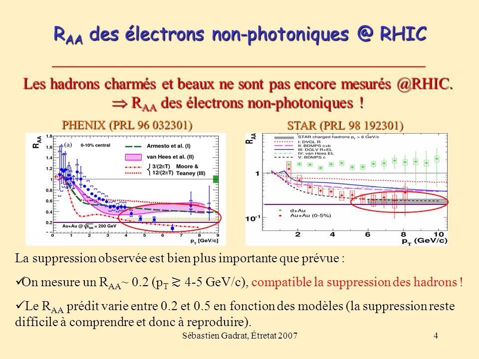 Sébastien Gadrat, Étretat 200715 Suppression des électrons à partir dune augmentation du c /D Avec c /D ~ 1, on observe une suppression de 40% pour les p T entre 2 - 4 GeV/c dans : - le scénario daugmentation plat en p T ; - le scénario daugmentation gaussienne (max centré à 6 GeV/c).