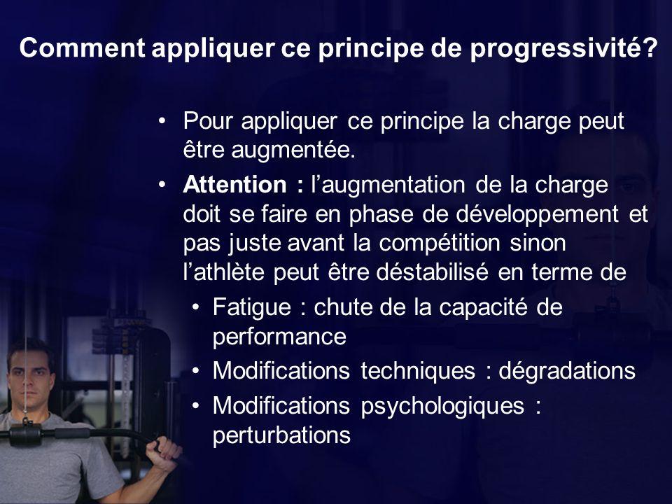 Comment appliquer ce principe de progressivité.