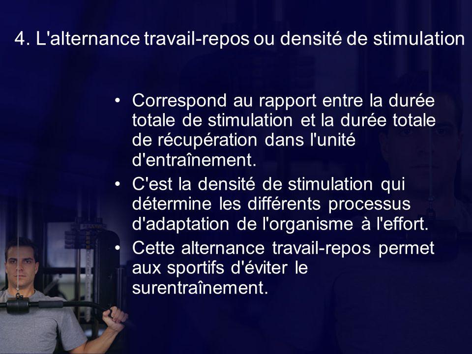 4. L'alternance travail-repos ou densité de stimulation Correspond au rapport entre la durée totale de stimulation et la durée totale de récupération