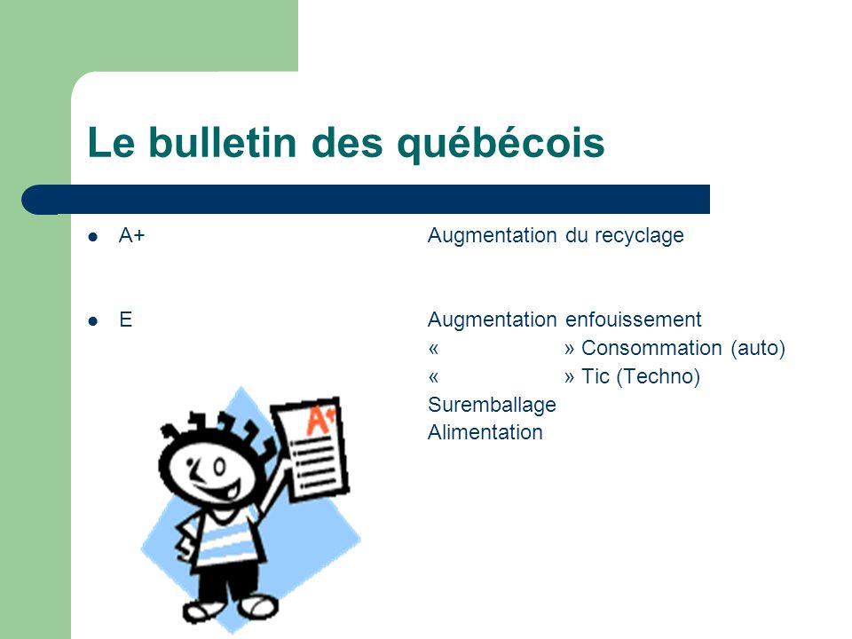 Le bulletin des québécois A+Augmentation du recyclage EAugmentation enfouissement « » Consommation (auto) « » Tic (Techno) Suremballage Alimentation