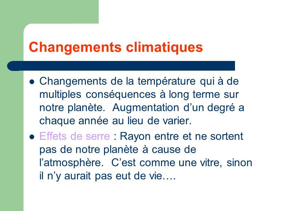 Causes Activités humaines Auto, route, construction Déforestation Énergies, industries Agriculture