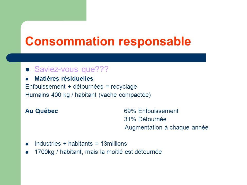 Consommation responsable Saviez-vous que??.