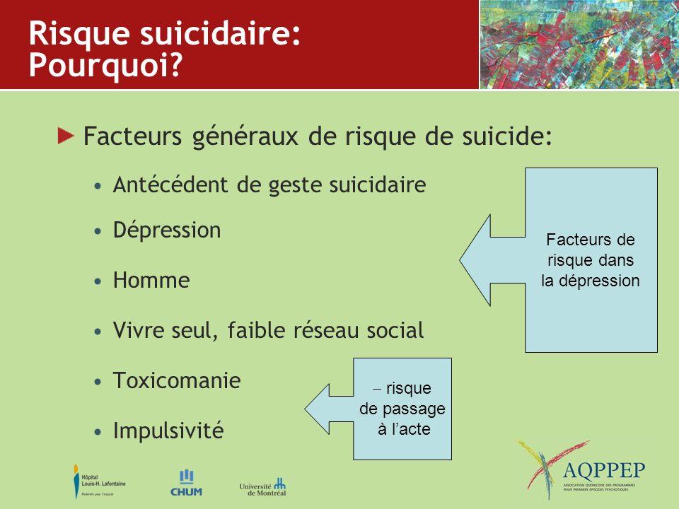 Risque suicidaire: Pourquoi? Facteurs généraux de risque de suicide: Antécédent de geste suicidaire Dépression Homme Vivre seul, faible réseau social