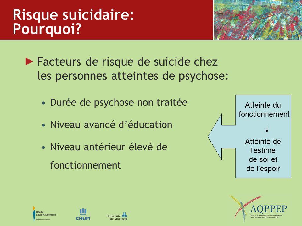 Risque suicidaire: Pourquoi? Facteurs de risque de suicide chez les personnes atteintes de psychose: Durée de psychose non traitée Niveau avancé déduc