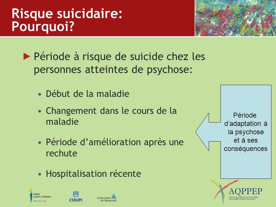 Risque suicidaire: Pourquoi? Période à risque de suicide chez les personnes atteintes de psychose: Début de la maladie Changement dans le cours de la