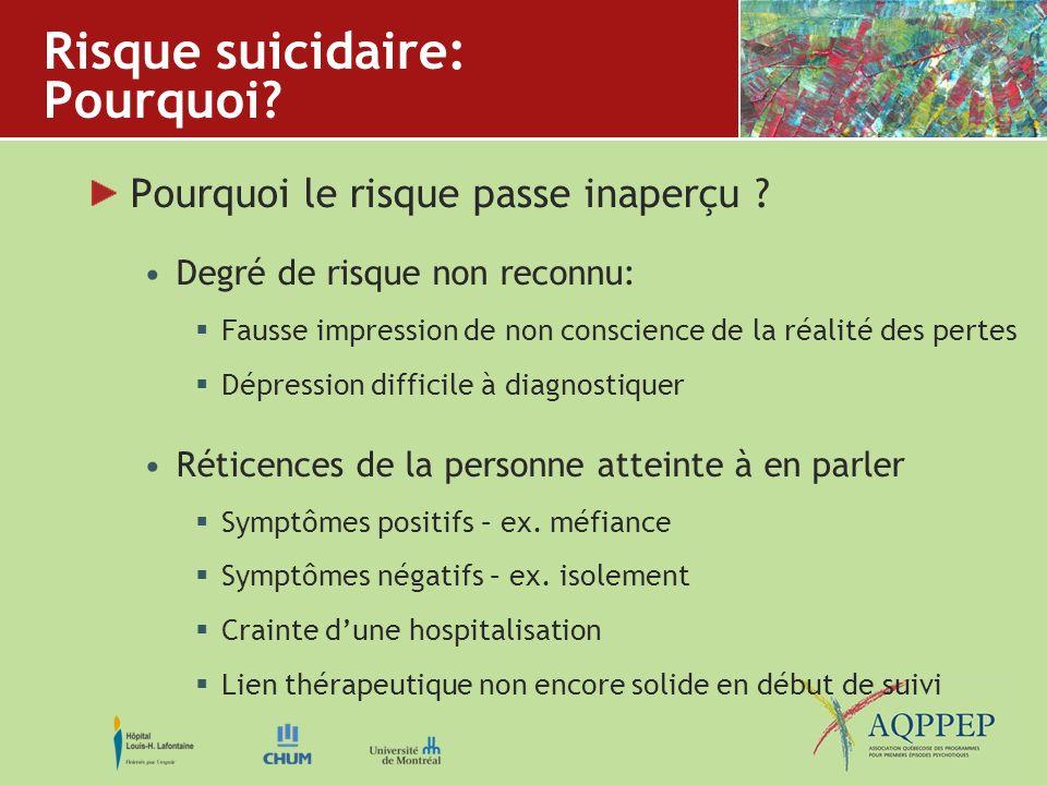 Risque suicidaire: Pourquoi? Pourquoi le risque passe inaperçu ? Degré de risque non reconnu: Fausse impression de non conscience de la réalité des pe