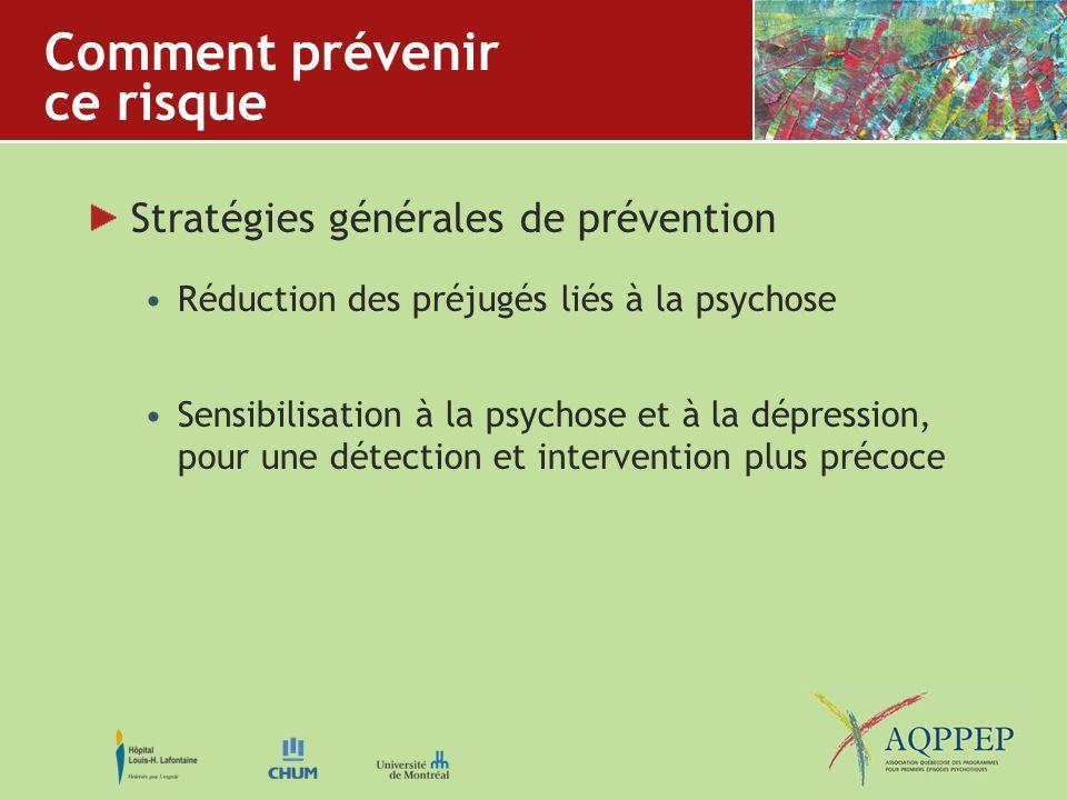 Comment prévenir ce risque Stratégies générales de prévention Réduction des préjugés liés à la psychose Sensibilisation à la psychose et à la dépressi