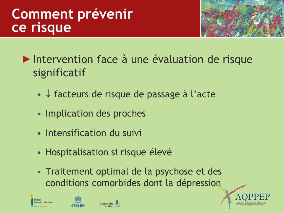 Comment prévenir ce risque Intervention face à une évaluation de risque significatif facteurs de risque de passage à lacte Implication des proches Int