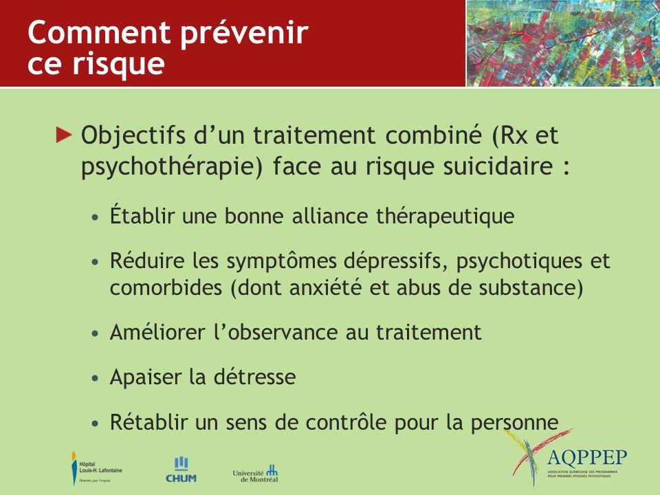Comment prévenir ce risque Objectifs dun traitement combiné (Rx et psychothérapie) face au risque suicidaire : Établir une bonne alliance thérapeutiqu
