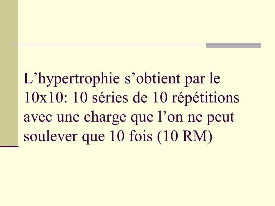 Lhypertrophie sobtient par le 10x10: 10 séries de 10 répétitions avec une charge que lon ne peut soulever que 10 fois (10 RM)