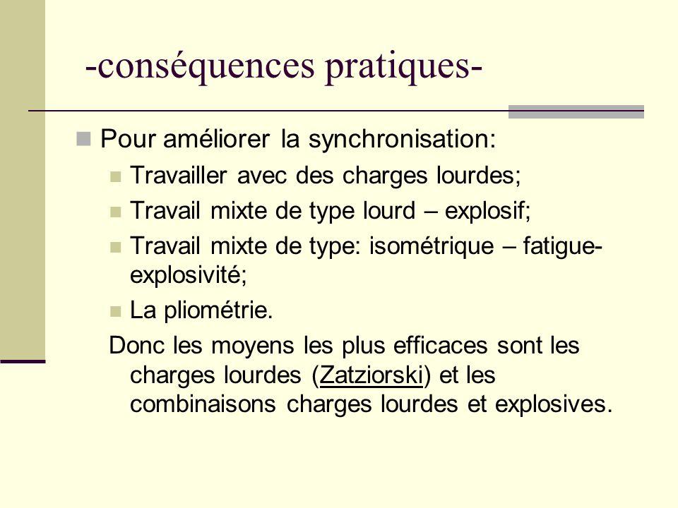 -conséquences pratiques- Pour améliorer la synchronisation: Travailler avec des charges lourdes; Travail mixte de type lourd – explosif; Travail mixte