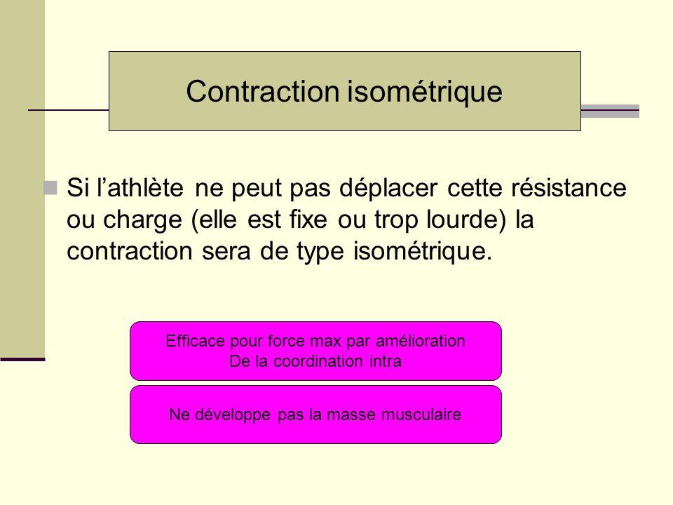 Si lathlète ne peut pas déplacer cette résistance ou charge (elle est fixe ou trop lourde) la contraction sera de type isométrique. Contraction isomét