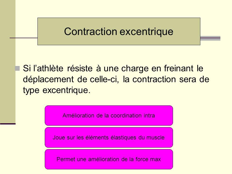 Si lathlète résiste à une charge en freinant le déplacement de celle-ci, la contraction sera de type excentrique. Contraction excentrique Amélioration