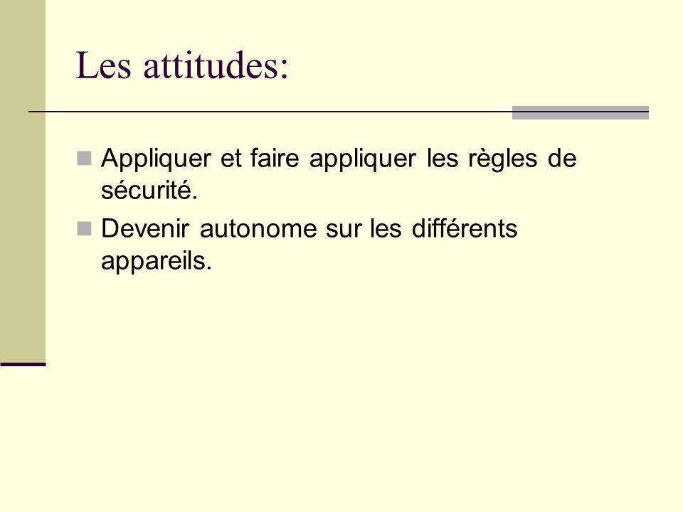 Les attitudes: Appliquer et faire appliquer les règles de sécurité. Devenir autonome sur les différents appareils.