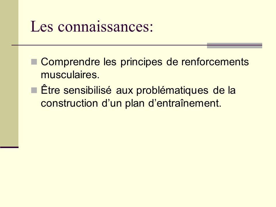 b- conséquences pratiques Il existe une influence du nombre de répétition maximum sur le développement de la masse musculaire.