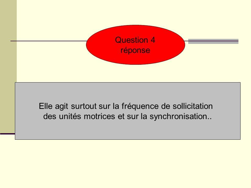 Question 4 réponse Elle agit surtout sur la fréquence de sollicitation des unités motrices et sur la synchronisation..