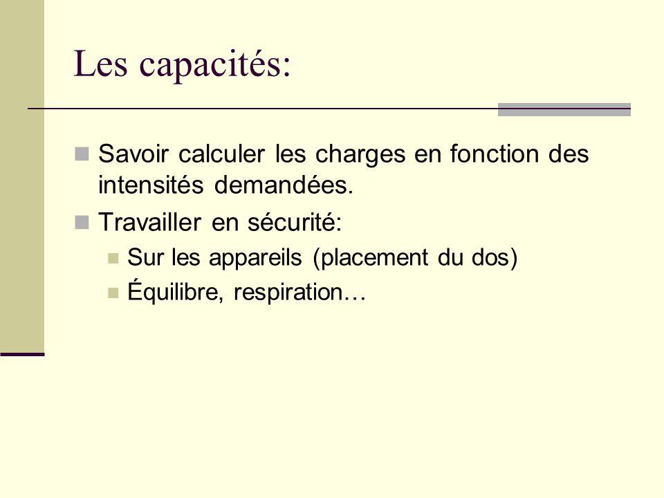 Les capacités: Savoir calculer les charges en fonction des intensités demandées. Travailler en sécurité: Sur les appareils (placement du dos) Équilibr