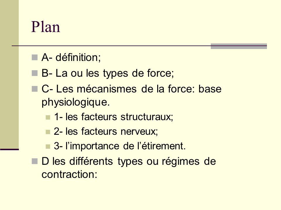 Plan A- définition; B- La ou les types de force; C- Les mécanismes de la force: base physiologique. 1- les facteurs structuraux; 2- les facteurs nerve