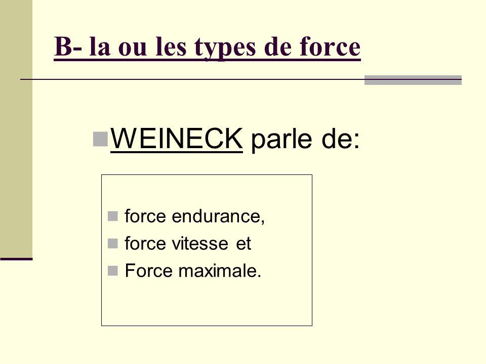 B- la ou les types de force force endurance, force vitesse et Force maximale. WEINECK parle de: