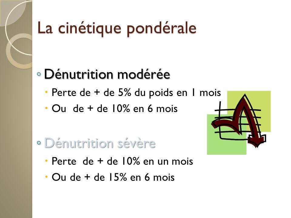 La cinétique pondérale Dénutrition modérée Dénutrition modérée Perte de + de 5% du poids en 1 mois Ou de + de 10% en 6 mois Dénutrition sévère Dénutrition sévère Perte de + de 10% en un mois Ou de + de 15% en 6 mois