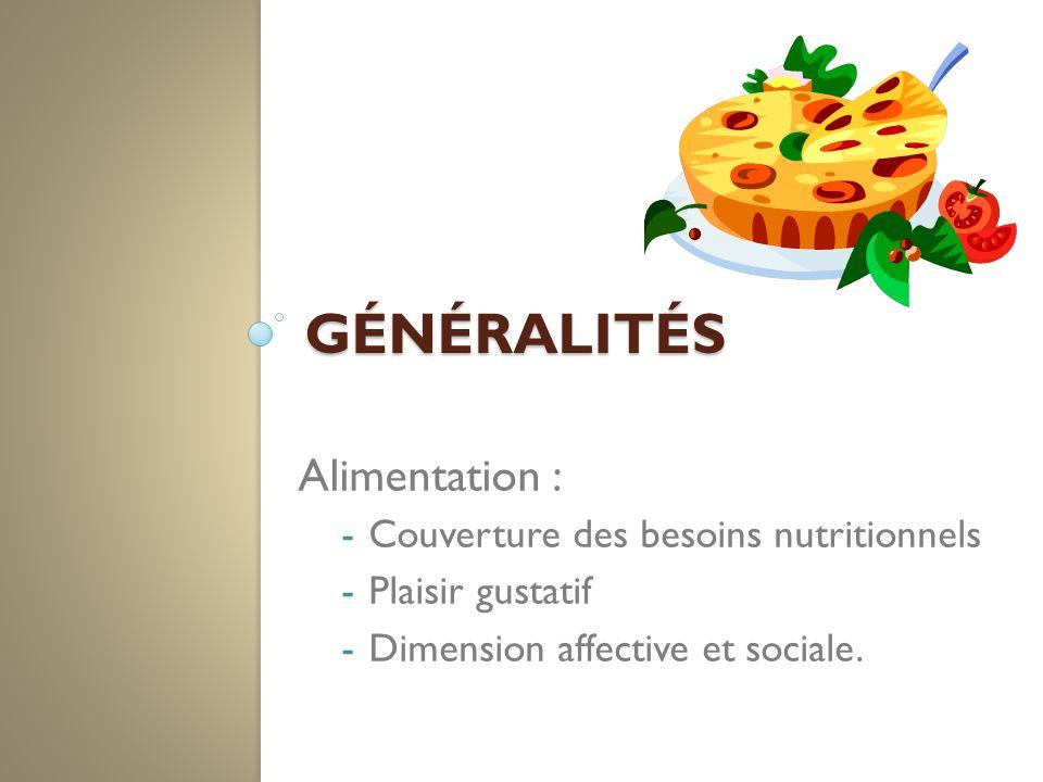 GÉNÉRALITÉS Alimentation : -Couverture des besoins nutritionnels -Plaisir gustatif -Dimension affective et sociale.