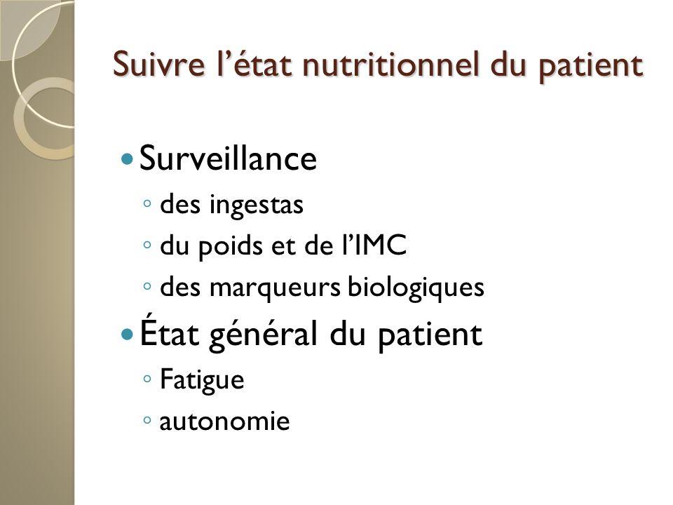 Suivre létat nutritionnel du patient Surveillance des ingestas du poids et de lIMC des marqueurs biologiques État général du patient Fatigue autonomie