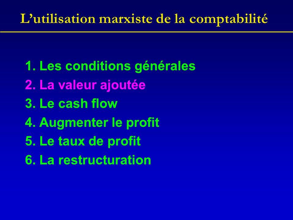 Lutilisation marxiste de la comptabilité 1. Les conditions générales 2. La valeur ajoutée 3. Le cash flow 4. Augmenter le profit 5. Le taux de profit