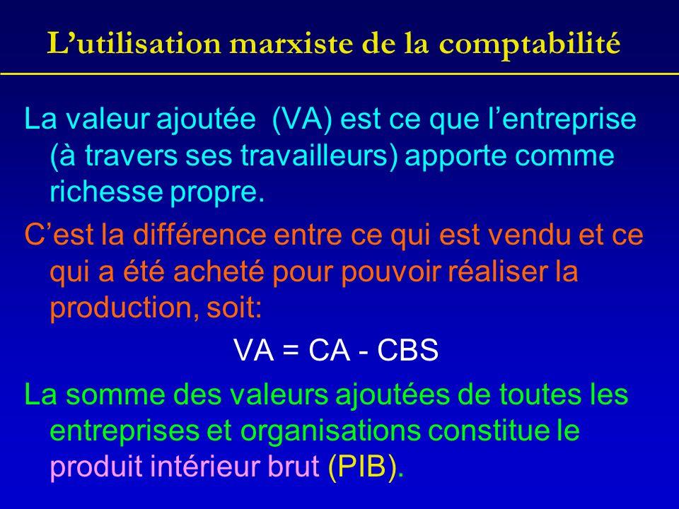 Lutilisation marxiste de la comptabilité La valeur ajoutée (VA) est ce que lentreprise (à travers ses travailleurs) apporte comme richesse propre. Ces