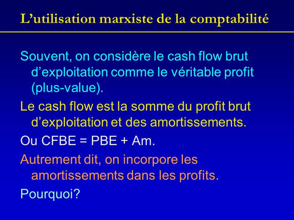Lutilisation marxiste de la comptabilité Souvent, on considère le cash flow brut dexploitation comme le véritable profit (plus-value). Le cash flow es
