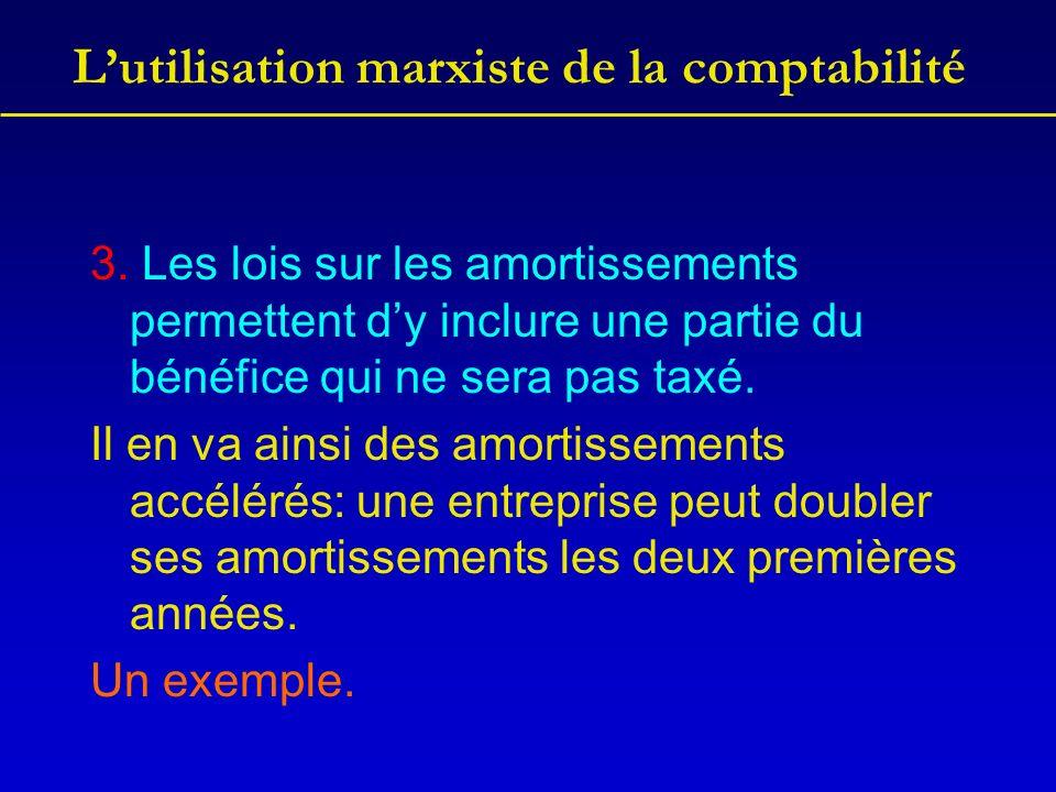 Lutilisation marxiste de la comptabilité 3. Les lois sur les amortissements permettent dy inclure une partie du bénéfice qui ne sera pas taxé. Il en v