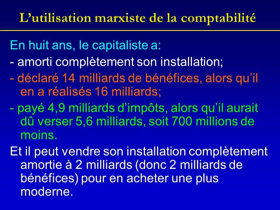 Lutilisation marxiste de la comptabilité En huit ans, le capitaliste a: - amorti complètement son installation; - déclaré 14 milliards de bénéfices, a