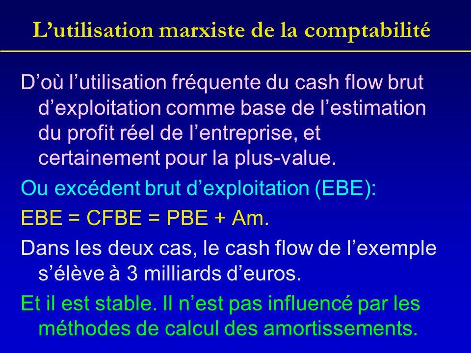 Lutilisation marxiste de la comptabilité Doù lutilisation fréquente du cash flow brut dexploitation comme base de lestimation du profit réel de lentre