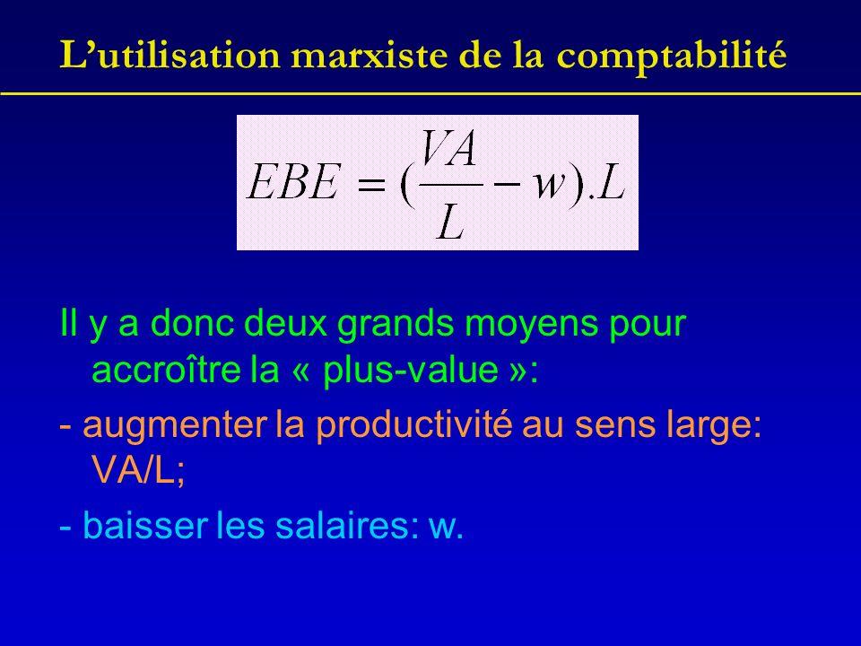 Lutilisation marxiste de la comptabilité Il y a donc deux grands moyens pour accroître la « plus-value »: - augmenter la productivité au sens large: V