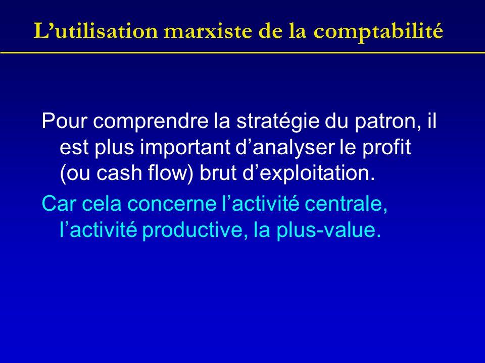 Lutilisation marxiste de la comptabilité Pour comprendre la stratégie du patron, il est plus important danalyser le profit (ou cash flow) brut dexploi