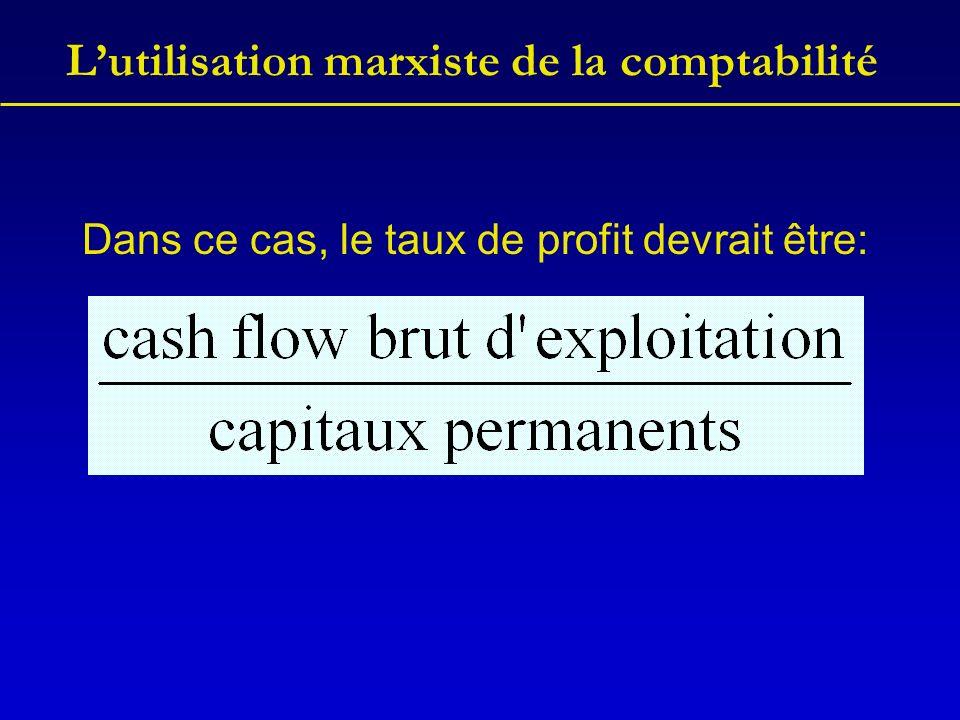 Lutilisation marxiste de la comptabilité Dans ce cas, le taux de profit devrait être: