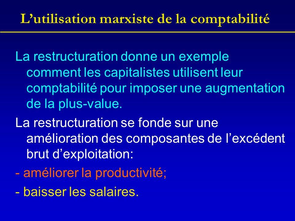 Lutilisation marxiste de la comptabilité La restructuration donne un exemple comment les capitalistes utilisent leur comptabilité pour imposer une aug