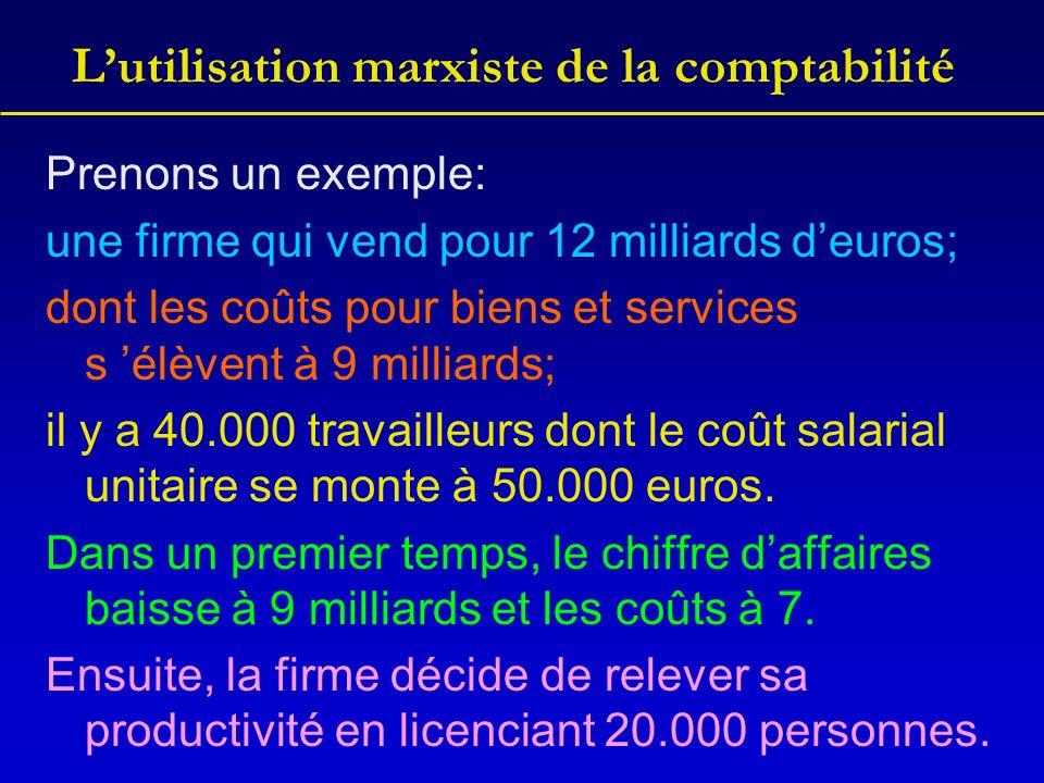 Lutilisation marxiste de la comptabilité Prenons un exemple: une firme qui vend pour 12 milliards deuros; dont les coûts pour biens et services s élèv