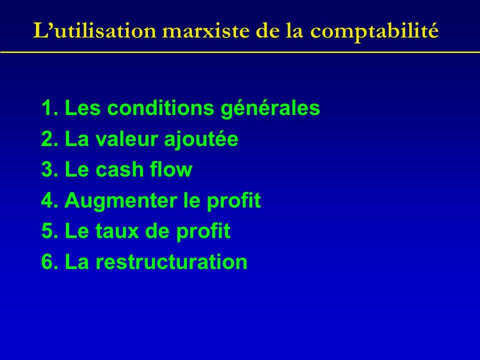 Lutilisation marxiste de la comptabilité Souvent, on considère le cash flow brut dexploitation comme le véritable profit (plus-value).